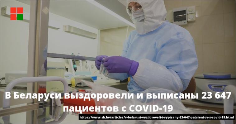 В Беларуси выздоровели и выписаны 23 647 пациентов с COVID-19 1