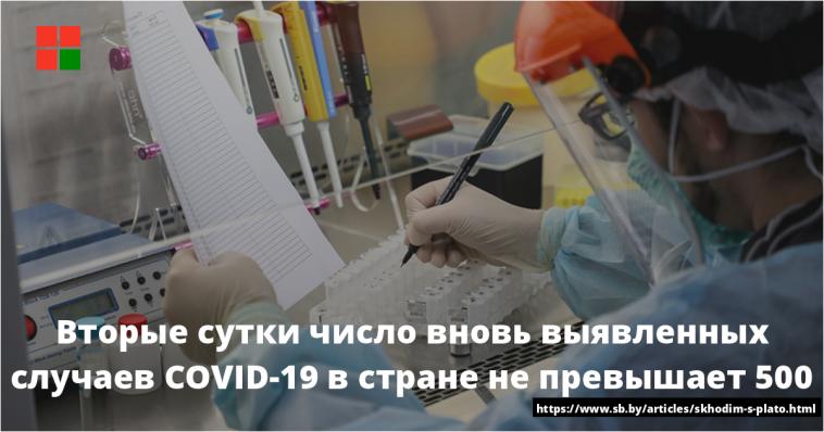 Вторые сутки число вновь выявленных случаев COVID-19 в стране не превышает 500 1