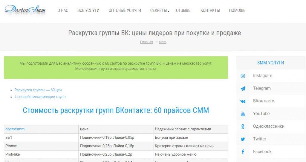 Сколько стоит раскрутка статистики в ВКонтакте